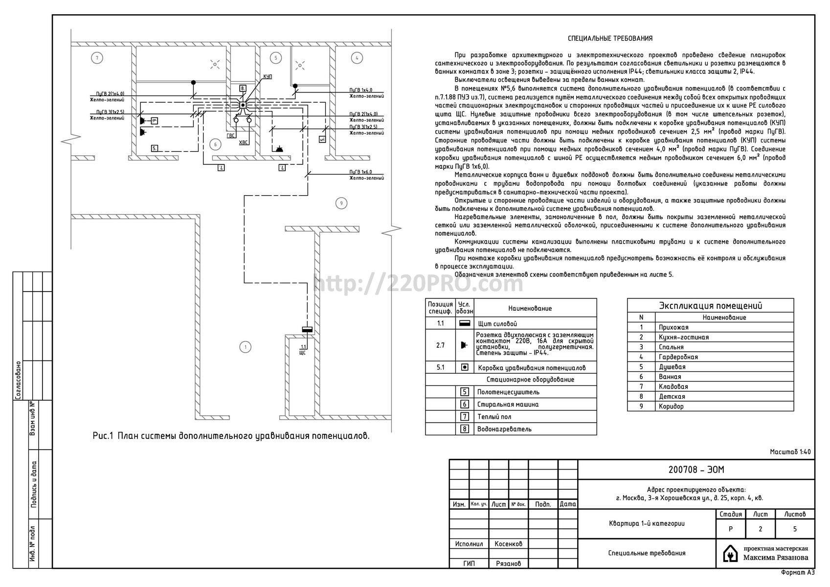 Электропроект квартиры в ЖК Хорошевский