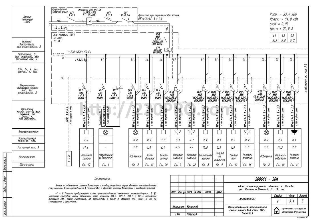 Электропроект в ЖК Match Point (ЖК Матч Поинт)