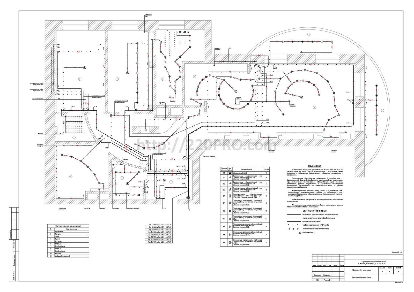 Электропроект квартиры в ЖК Английский квартал